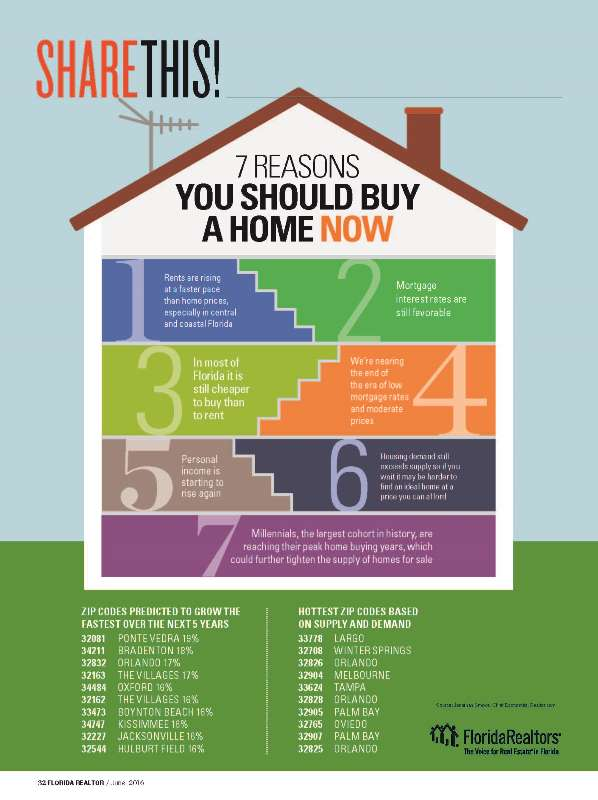 7 reasons you should buy a home now